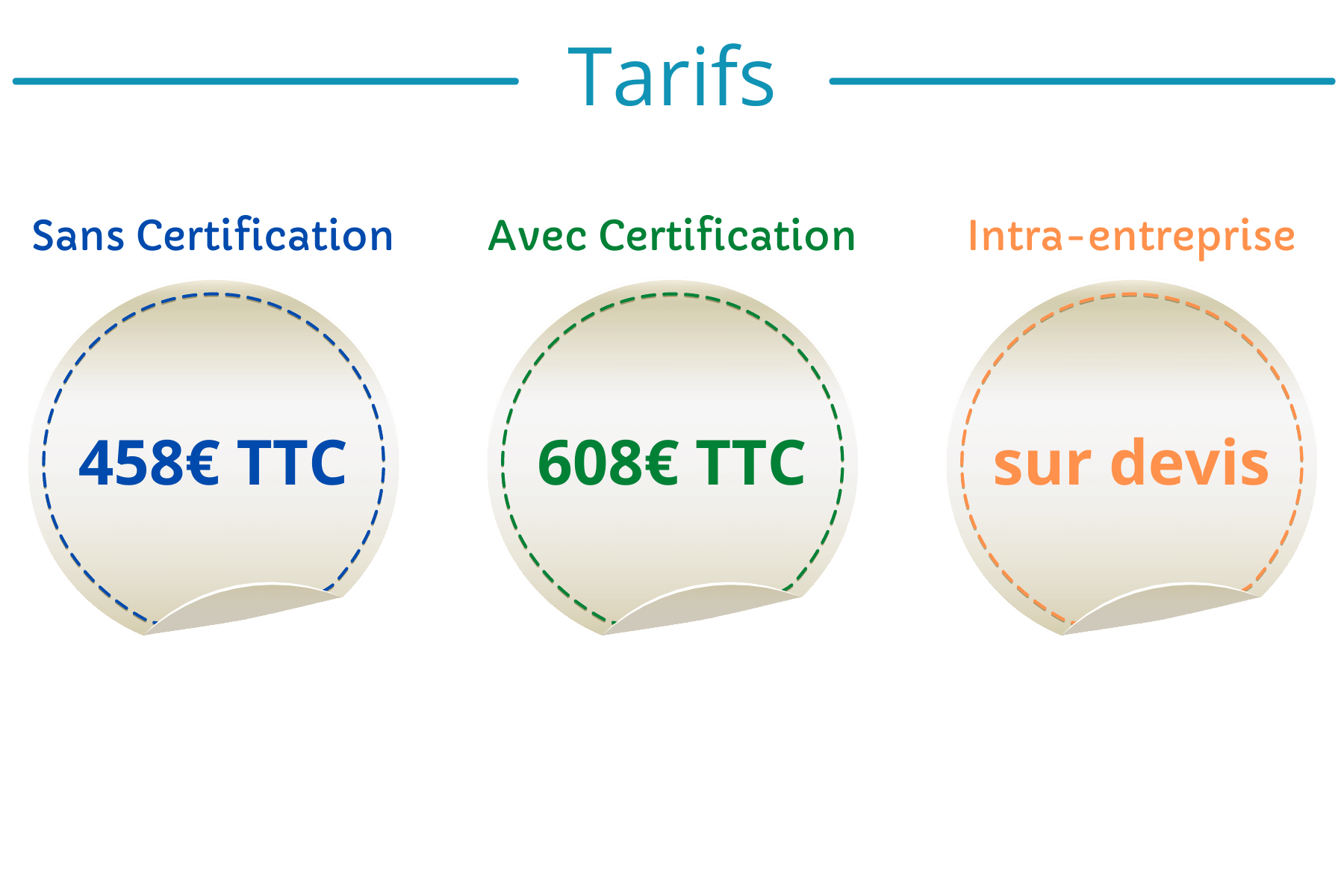 tarif formations informatique