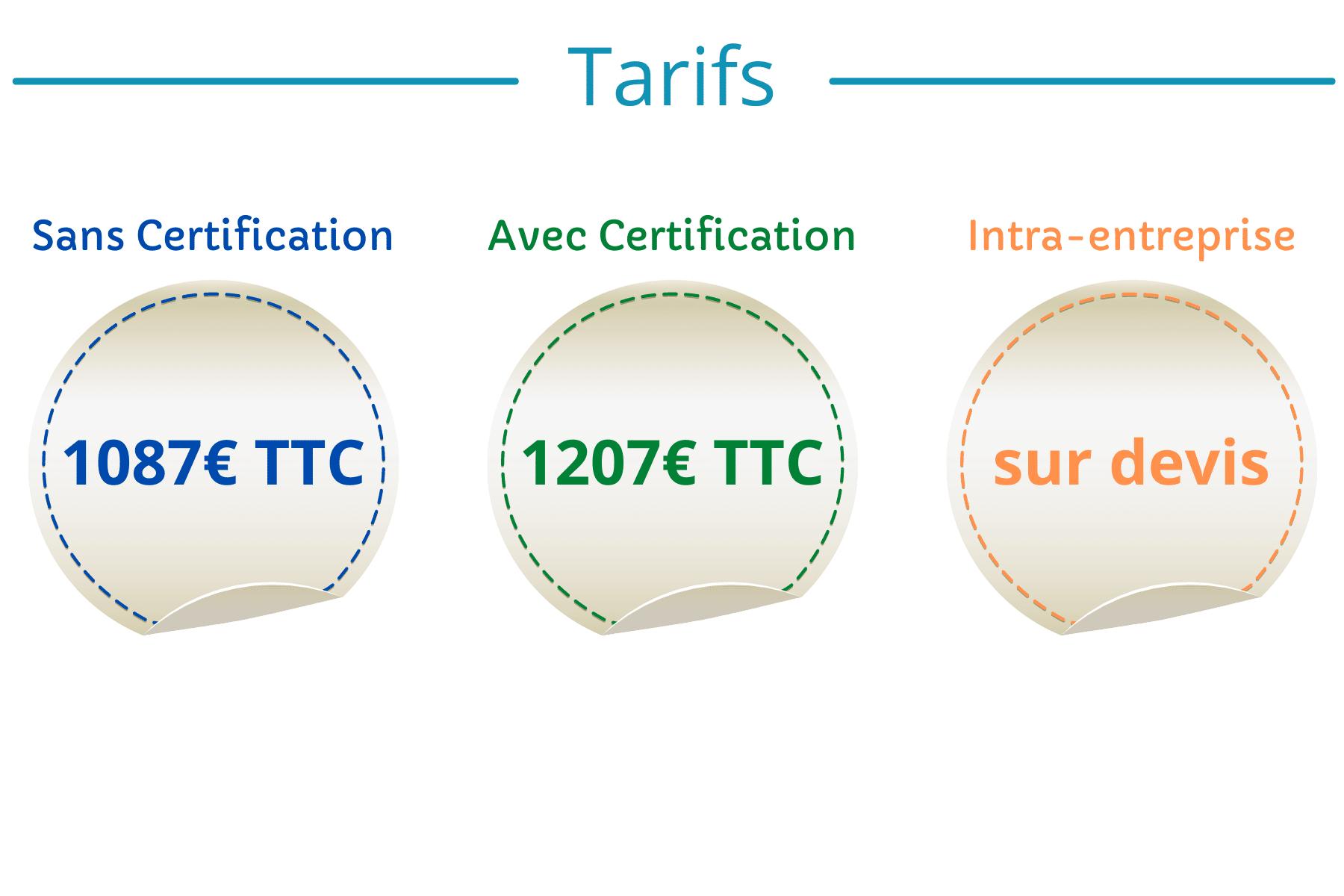 Tarifs formations PAO CAO