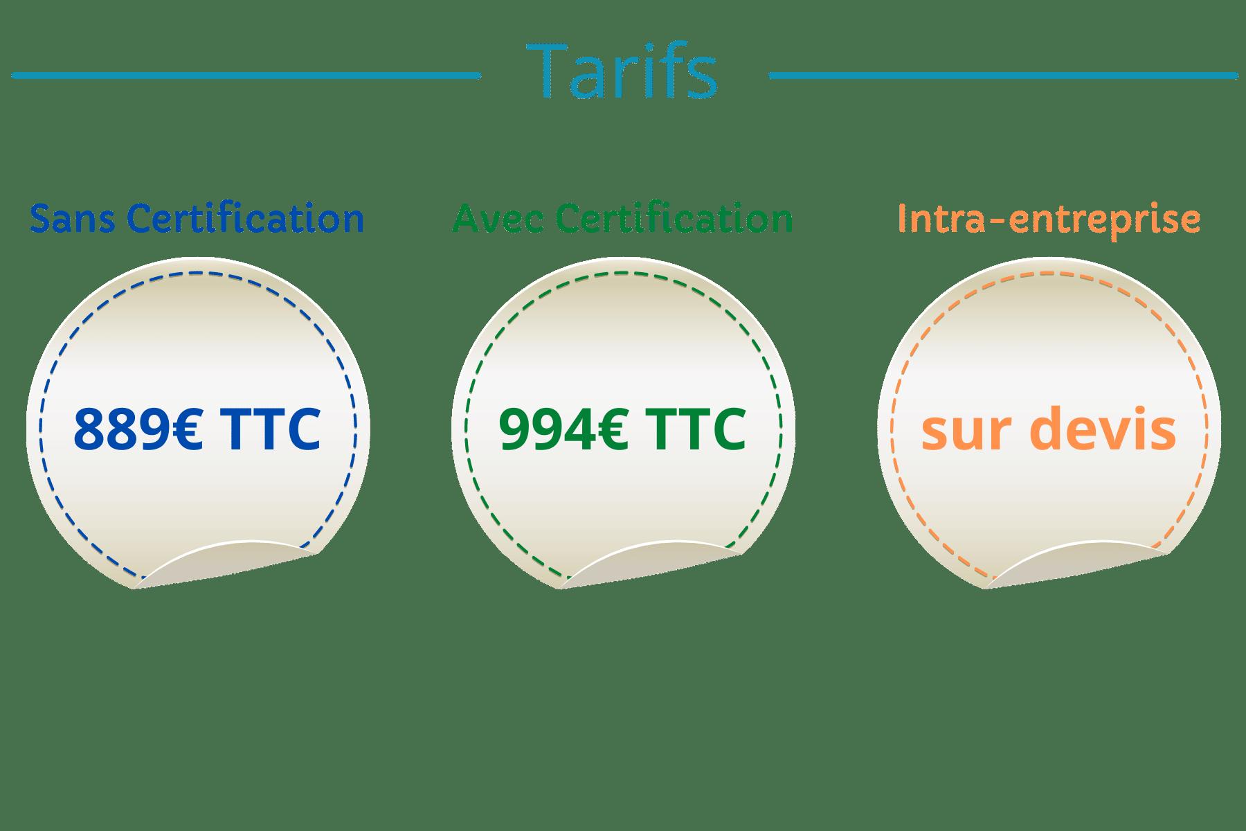 tarif formation Anglais